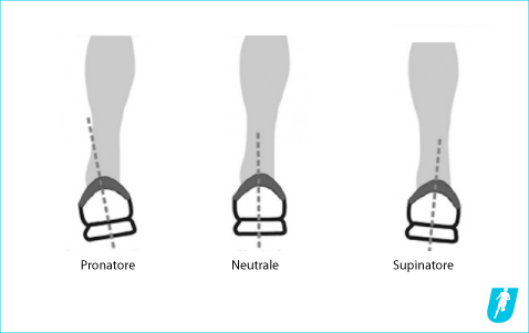 scarpe running pronatore